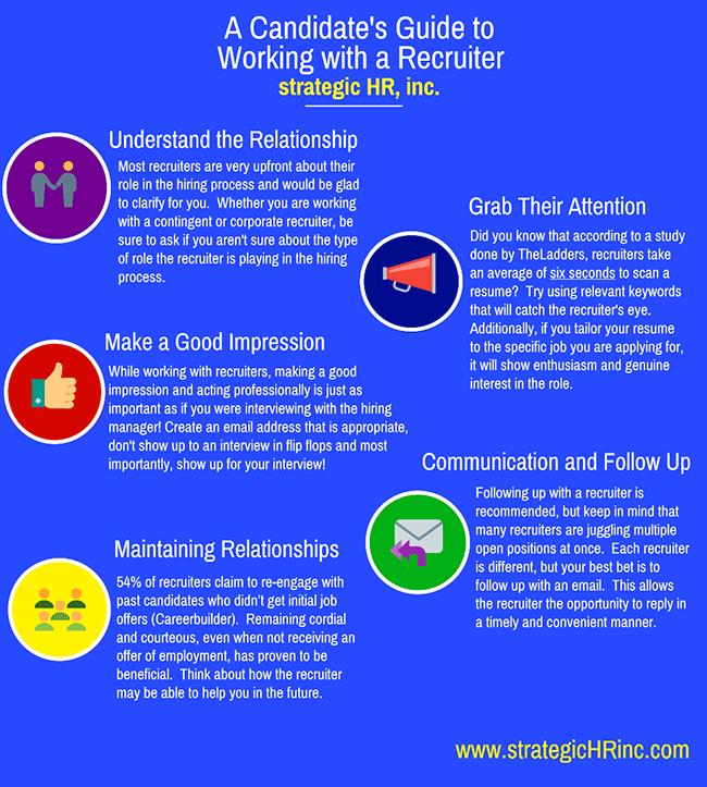 3 Keys To Successful Recruitment